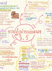 มายแมพ ภาษาไทย